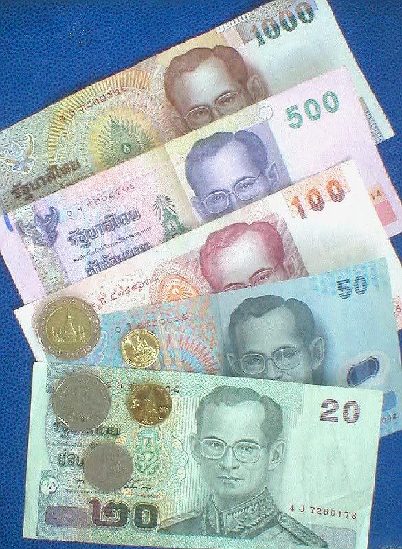 Таиланд: Банки и деньги