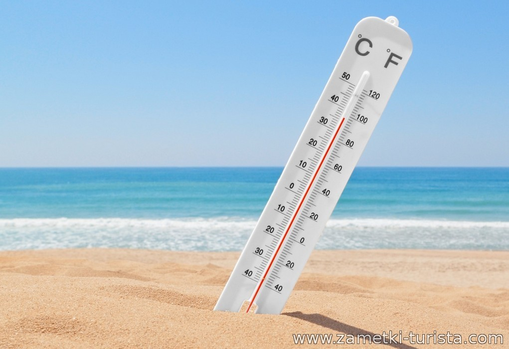 Погода на Бали по месяцам температура и осадки